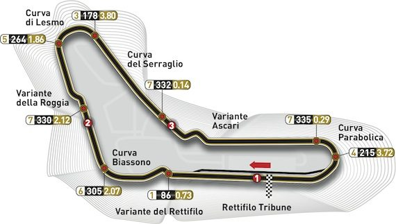 Monza Map.jpg