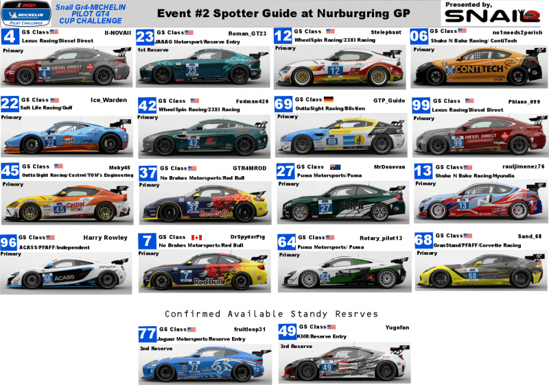 MPCC Spotter guide S2 Event 2.png