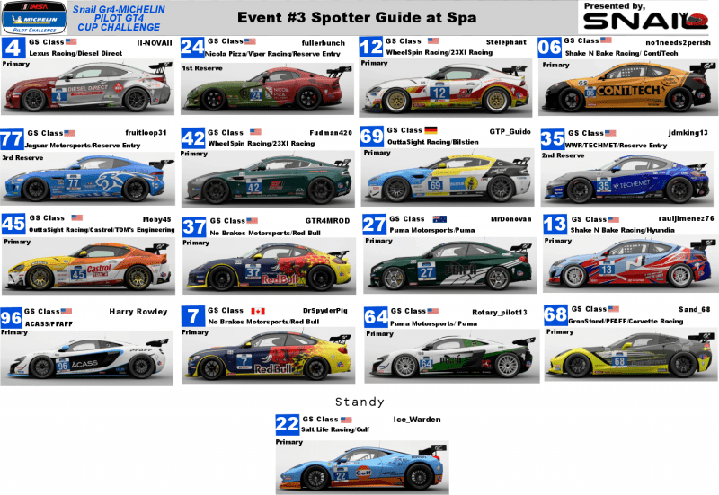 MPCC Spotter guide S2 Event 3.png