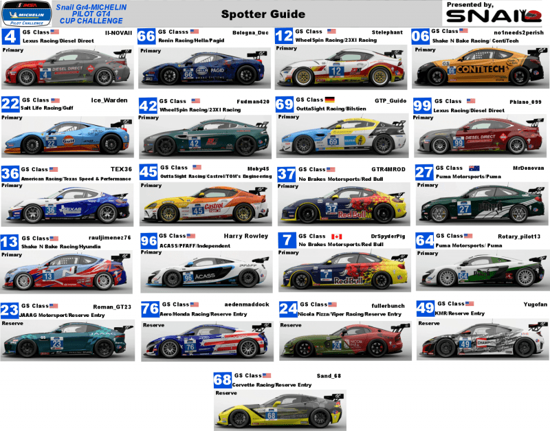 MPCC Spotter guide Season 2 png entie roster-3.png