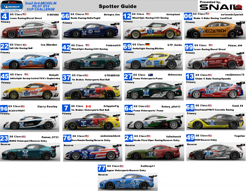MPCC Spotter guide Season 2 png entie roster.png