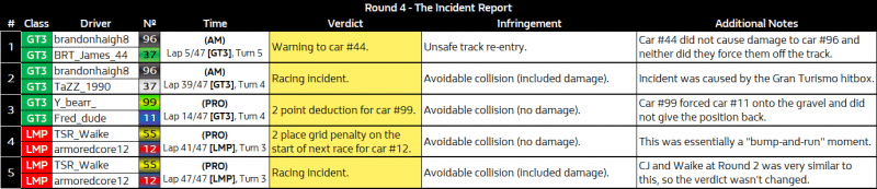 NES_Round_4_-_The_Incident_Report.png
