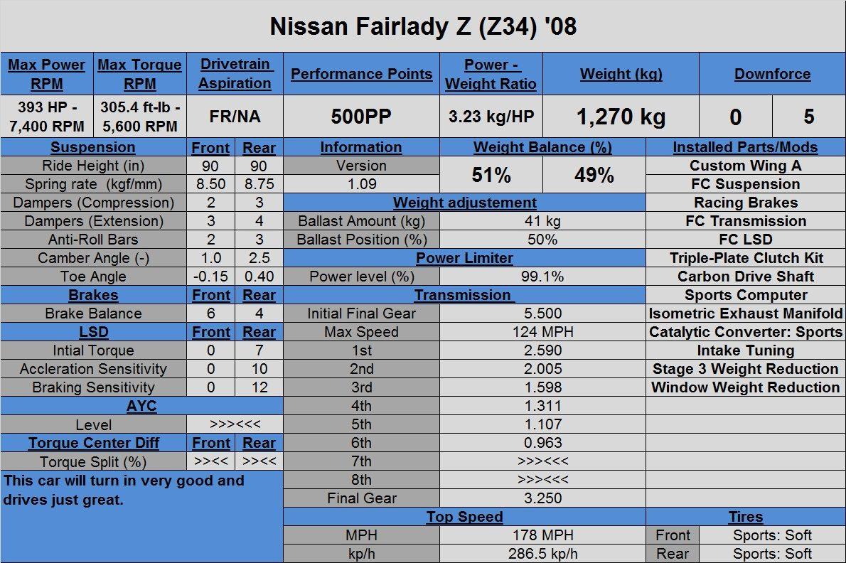 Nissan Fairlady Z (Z34) '08.jpg