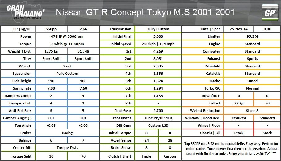 nissan gt-r concept (TMS 2001) `01.jpg