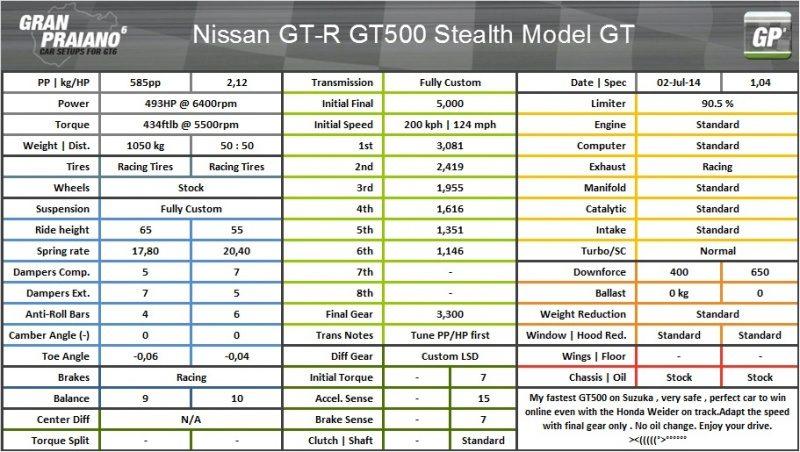 Nissan GT-R GT500 stealth model .jpg