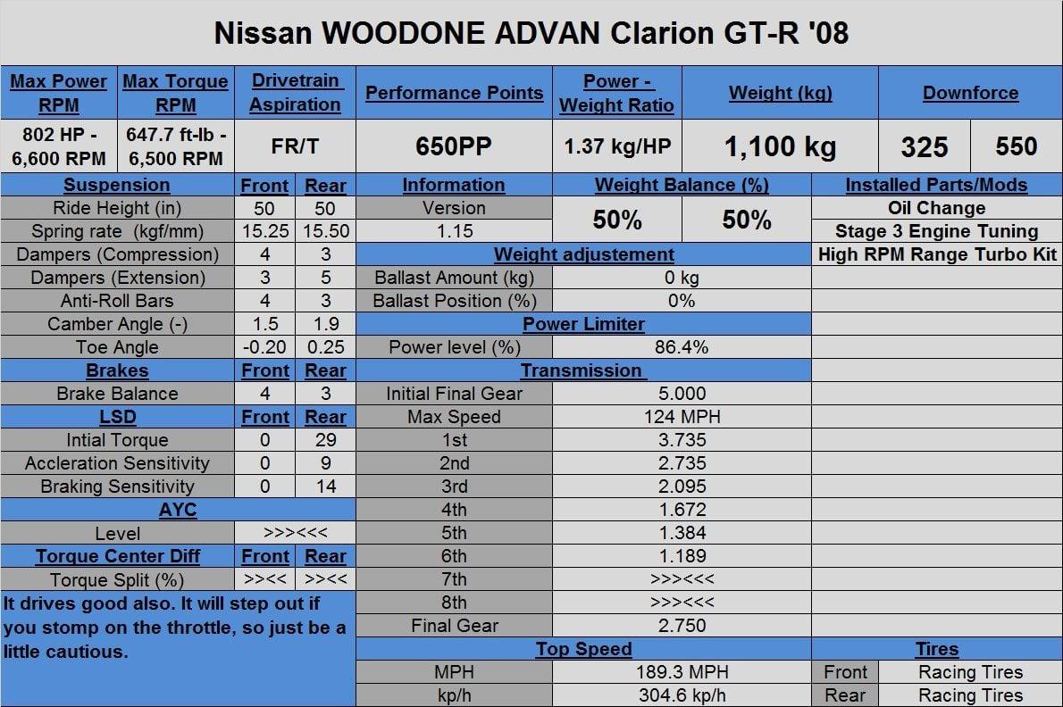Nissan WOODONE ADVAN Clarion GT-R '08 (Tune).jpg