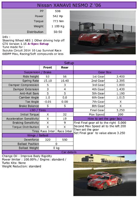 Nissan-XANAVI-NISMO-Z-06.png