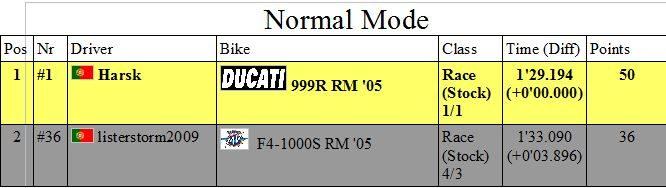 normal mode.JPG