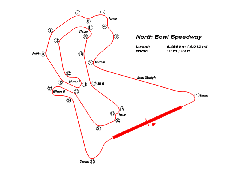 North Bowl Speedway.png
