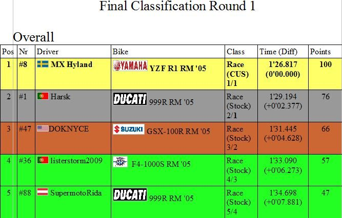 overall classification.JPG