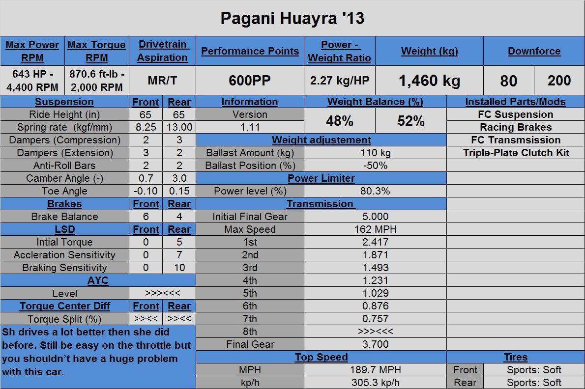 Pagani Huayra '13 (Tune).jpg