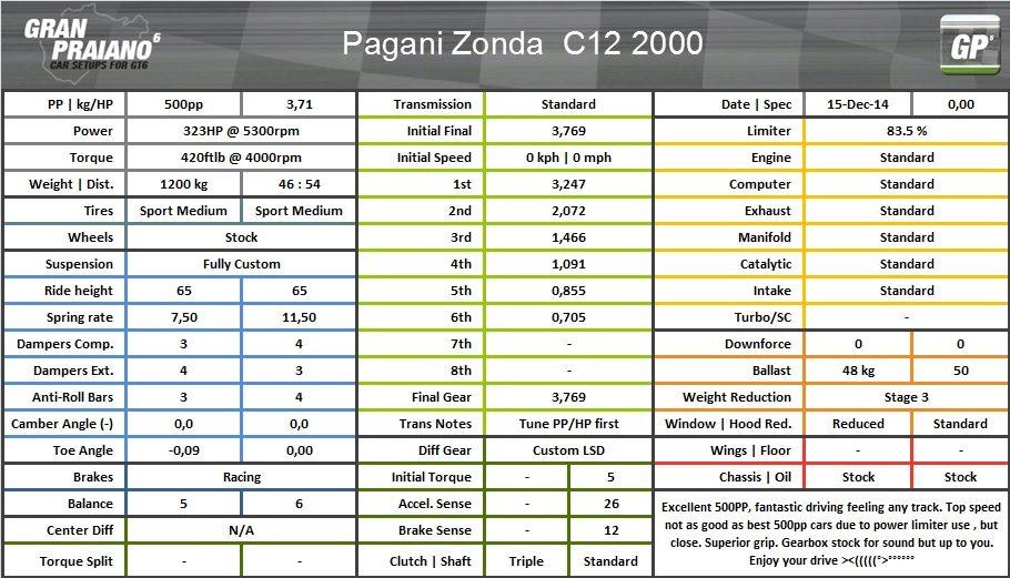 pagani zonda c12 2000 500pp.jpg