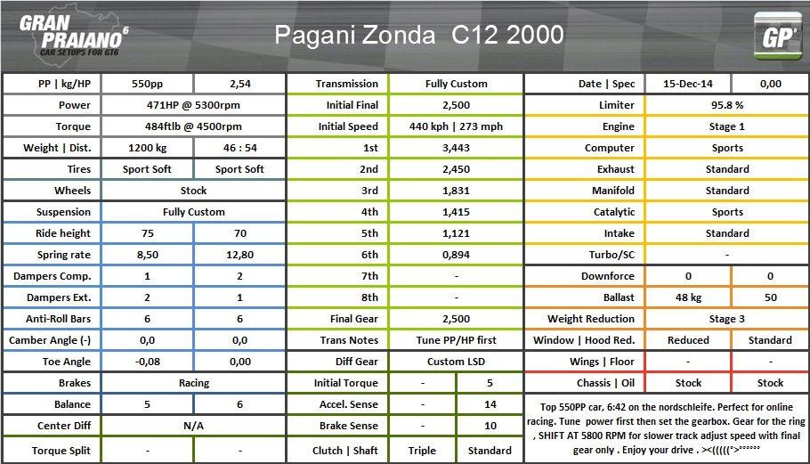 pagani zonda c12 2000 550pp.jpg
