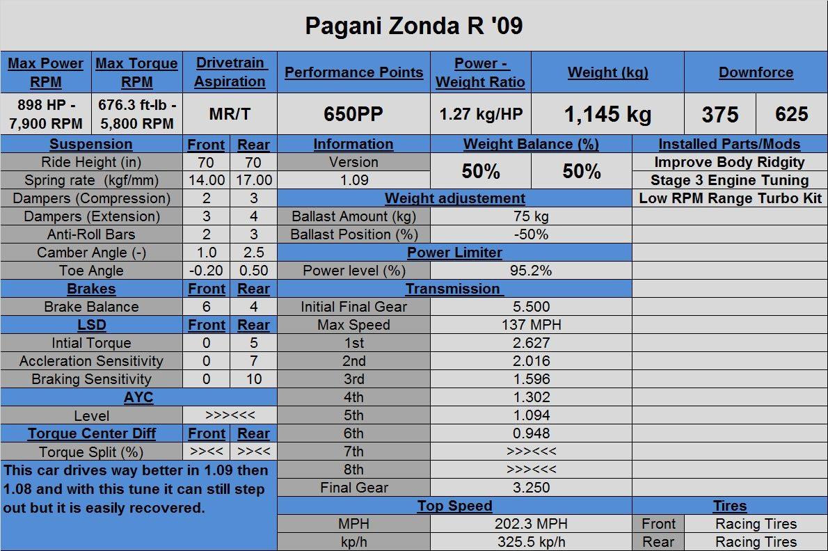 Pagani Zonda R '09.jpg