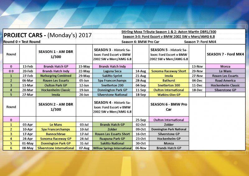 PC Mondays 2017 Track List.jpg