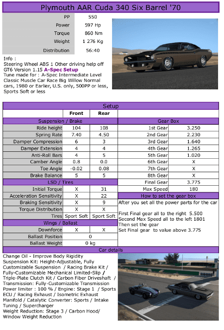 Plymouth-AAR-Cuda-340-Six-Barrel-70.png