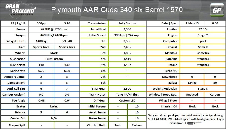 plymouth aar cuda six barrel 1970.jpg