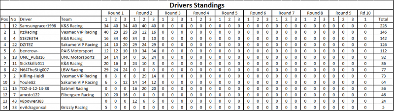 Points Round 2.png
