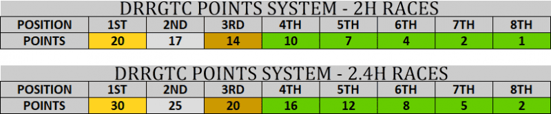 POINTS SYSTEM.png