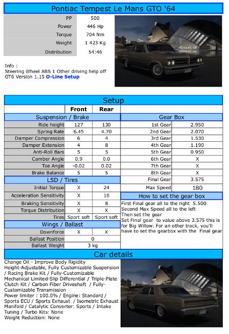 Pontiac-Tempest-Le Mans-GTO-64.png
