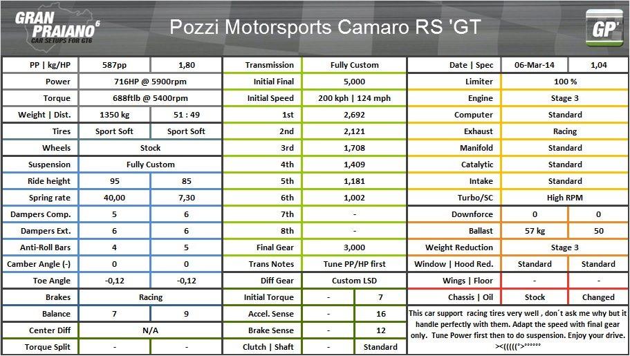 Pozzi Motorsport Camaro RS.jpg