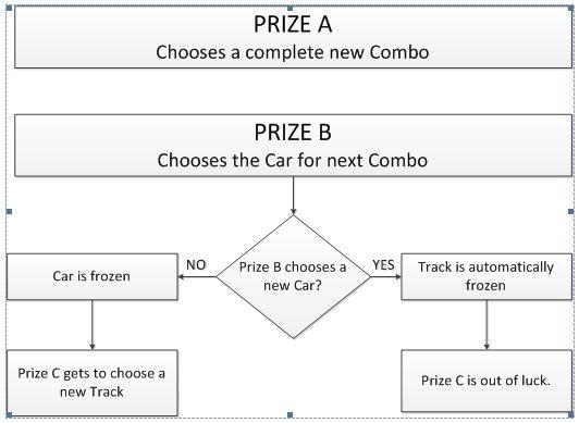 Prize Options - Proposal.jpg