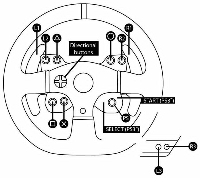 PS3_Mapping_599XX.JPG