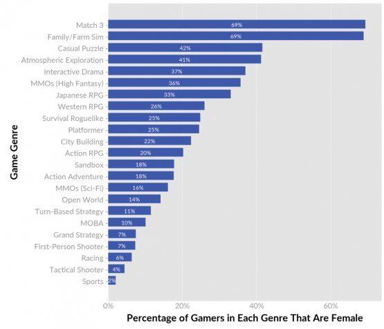 QF_gender_genres.jpg