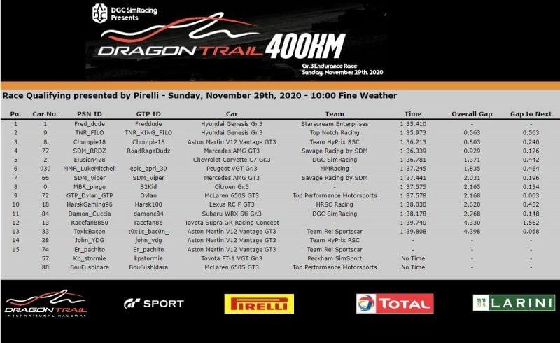 Qualifying_Results.jpg