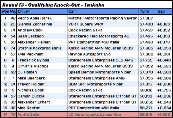 R13 - 1 - Qualifying Knock Out.PNG