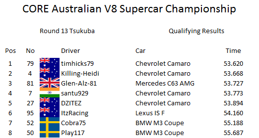 R13 Q Results.png