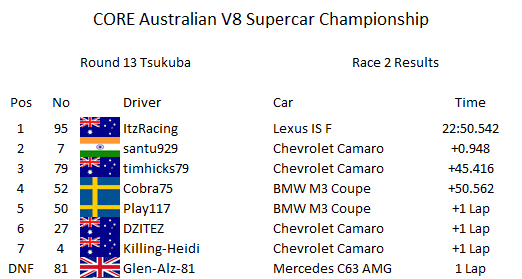 R13 R2 Results.png