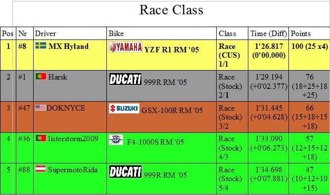 race class.JPG