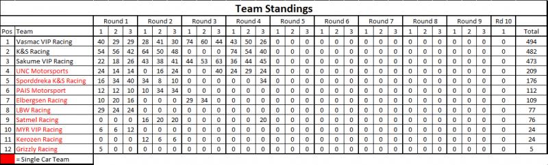 Rd 4 Teams.png