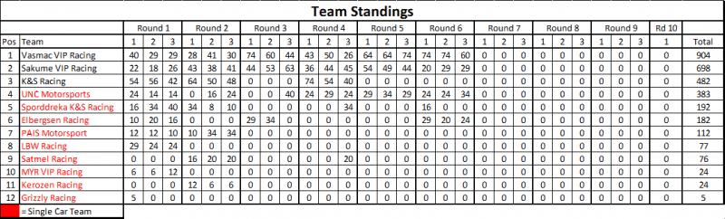 Rd6 Teams.png
