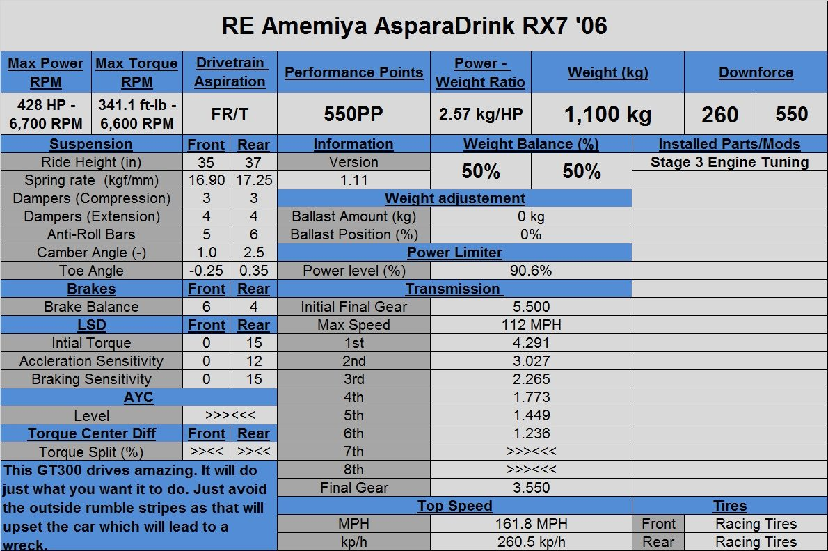RE Amemiya AsparaDrink RX7 '06 (Tune).jpg