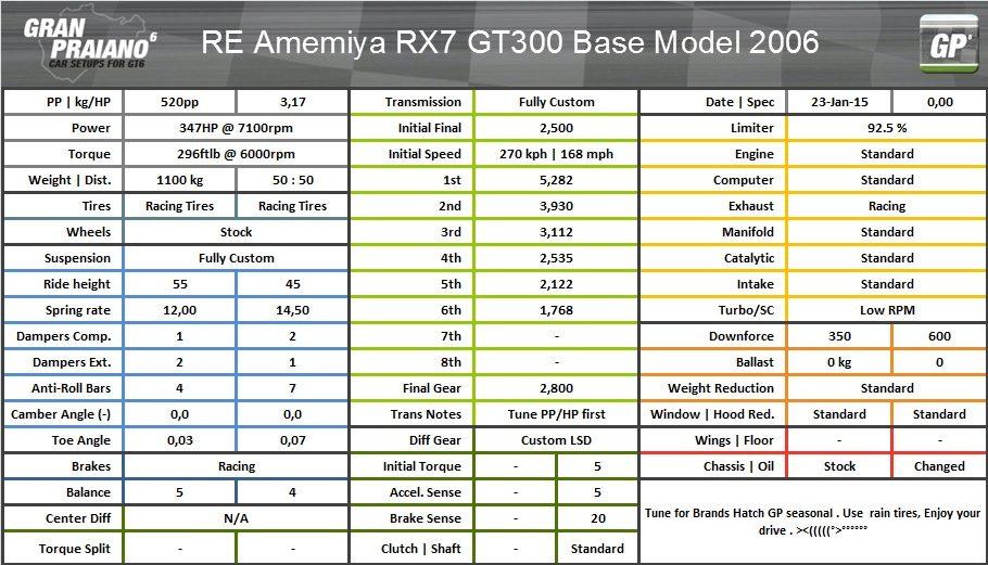 RE Amemiya RX7 GT300 Base model 2006.jpg