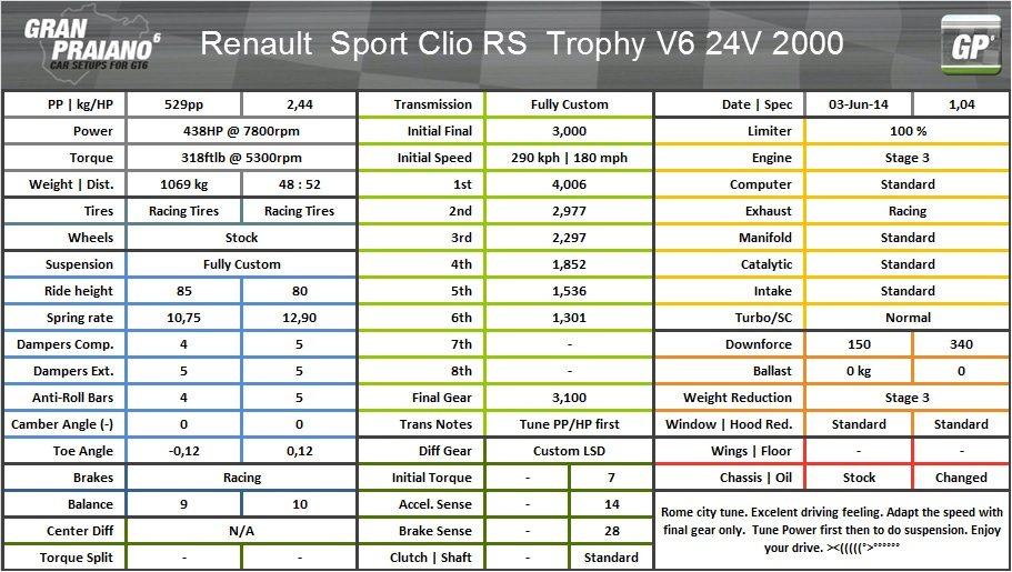 Renault Clio RS Trophy V6 24V `00 rome.jpg