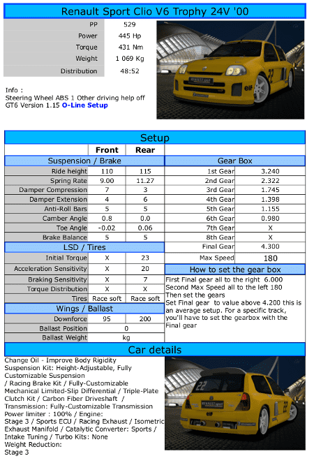 Renault-Sport-Clio-V6-Trophy-24V-00.png