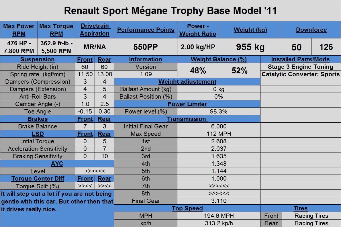 Renault Sport Mégane Trophy Base Model '11.jpg