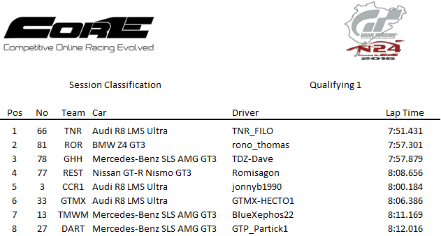 Results Q1.png