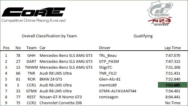 Results Teams.png