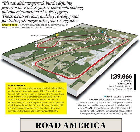road-america-576-photo-357581-s-original.jpg