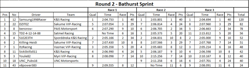 Round 2 Results.png