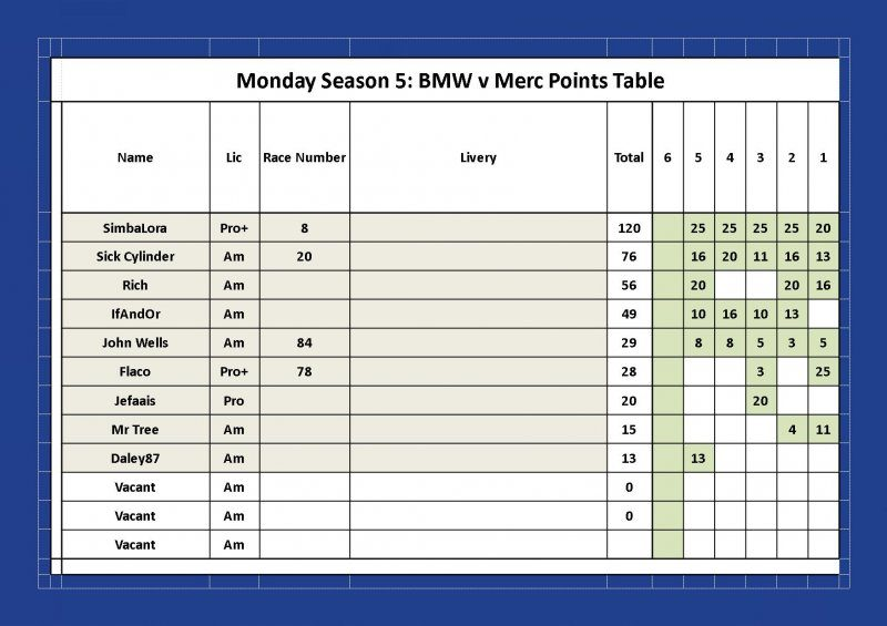 Round 5 BMW v Merc.jpg