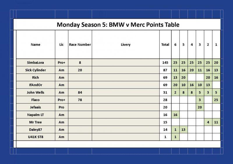 Round 6 BMW v Merc.jpg