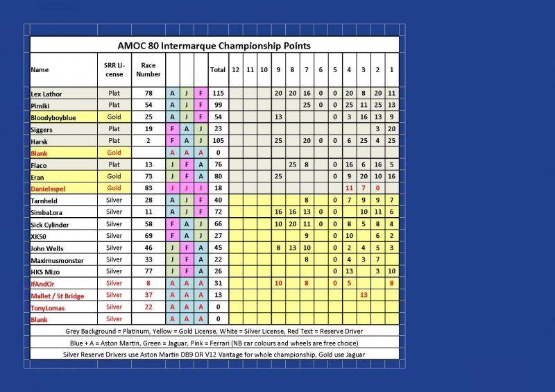 Round 9 AMOC Points.jpg