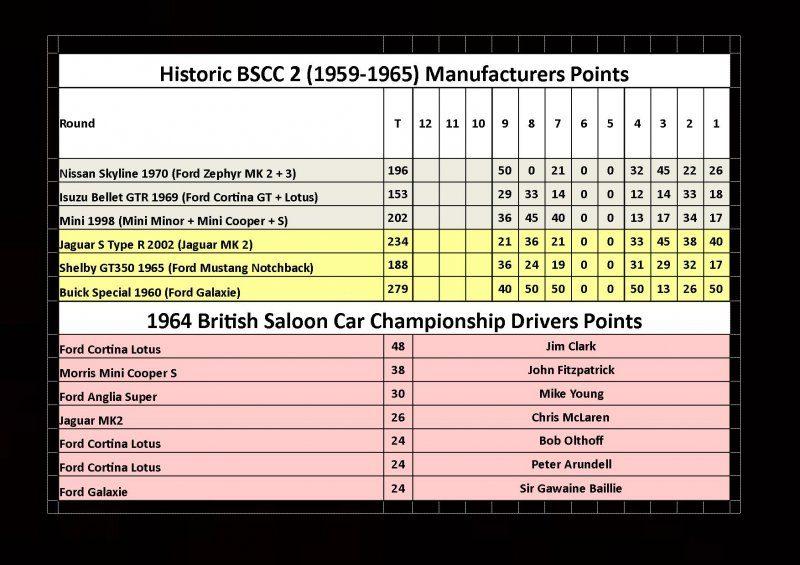 Round 9 BSCC Manufact.jpg