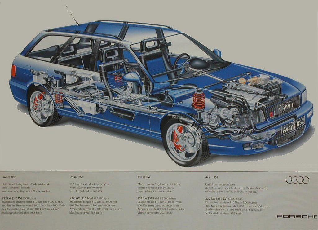 RS2-Cutaway-Cartype.jpg