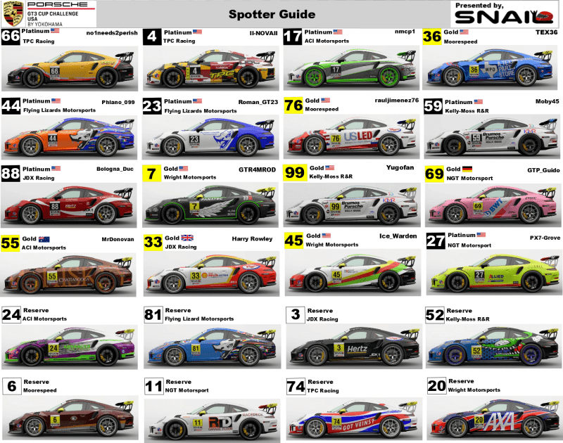 S2 Porsche GT3 Cup Spotter SVG file main primary roster.png